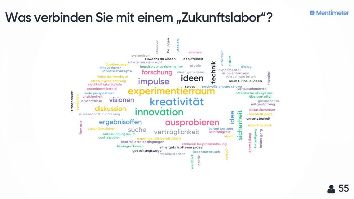 Zukunftslabor Schleswig-Holstein #ZLabSH – Auftaktveranstaltung in Kiel vom 2.5.2019 – Videos, Fotos, Audios online!
